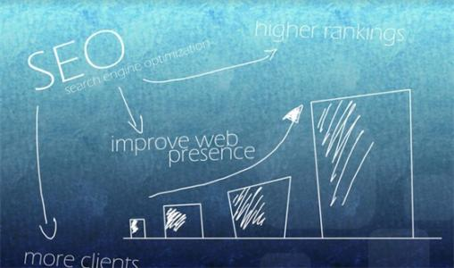网站优化更关键要选对